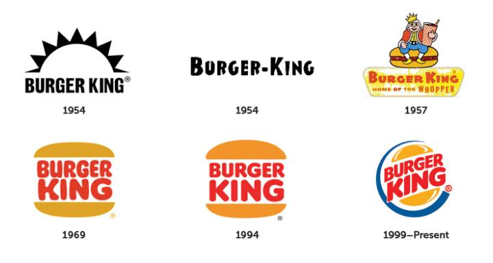Evolución logo Burguer King