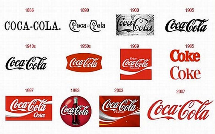 Evolución logo Coca Cola