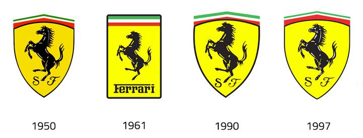 Evolución logo Ferrari