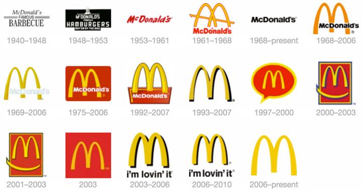 Evolución logo McDonalds
