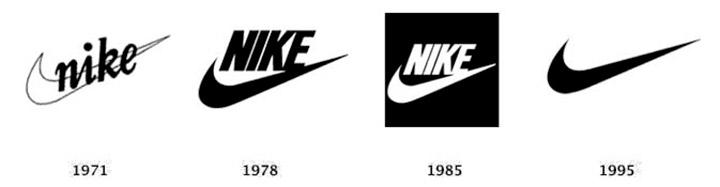 Evolución logo Nike